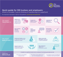 Superfunds infographic thumbnail